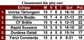 cl liga 2-1