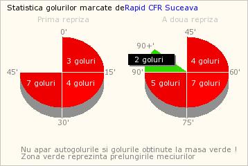 Statistica (1)