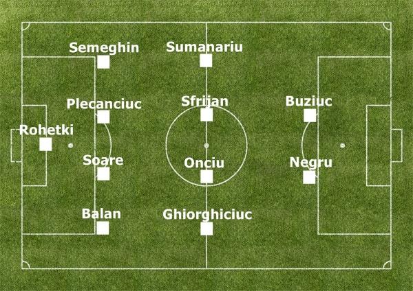 Rapid - echipa ideala (2)